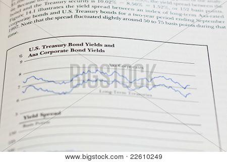 Us Treasury Bond Yields