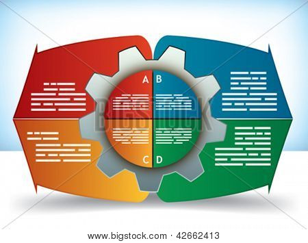 Cog Diagram presentation or brochure template with four component parts and text boxes in different colors