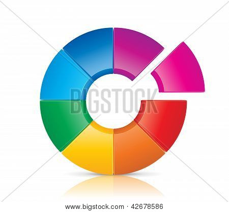 Colorful Wheel