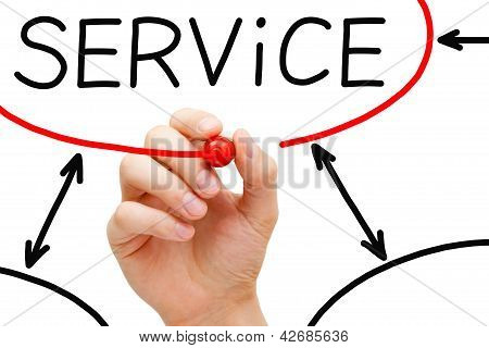 Service Flow Chart Red Marker
