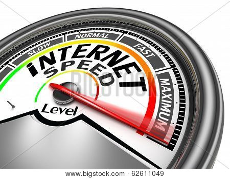 Internet Speed Conceptual Meter