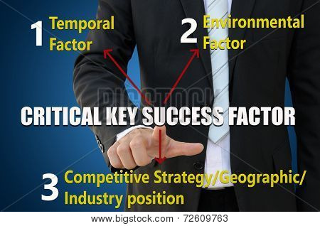 Successfull factor of business concept