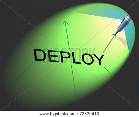 Deploy Deployment Shows Put Into Position And Install