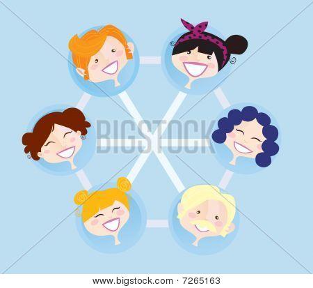 Network social group