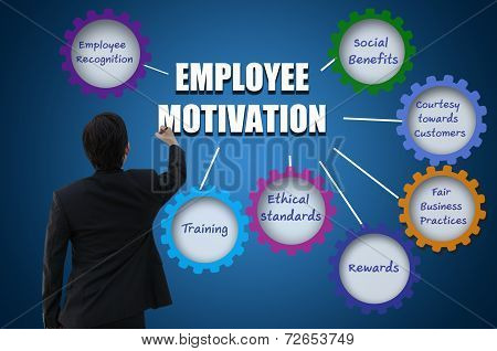 Business man with employee motivation concept