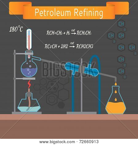Educational chemistry laboratory. Installation for the distillation of crude oil into gasoline. The