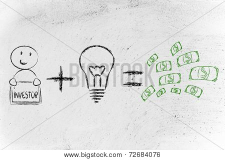 Formula For Success: Investor Plus Ideas Equals Profits