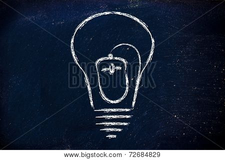 Computer Mouse Inside Lightbulb, Concept Of Innovation