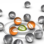 pic of conversation  - Spheres with text lead prospect and client - JPG
