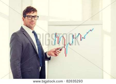 business, office and money concept - businessman pointing to forex chart on flip board in office