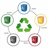 stock photo of reuse recycle  - Isolated illustration of recycling symbol with recycling bins for paper plastic glass metal and mixed separation - JPG