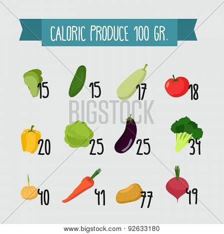 Calories in foods. Variety of vegetables from  garden, together with an indication of numbers of val
