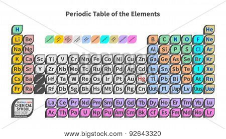 Periodic table of the elements, grey & white
