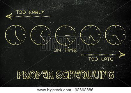 Time Management And Proper Scheduling: Early, Late And On Time Clocks