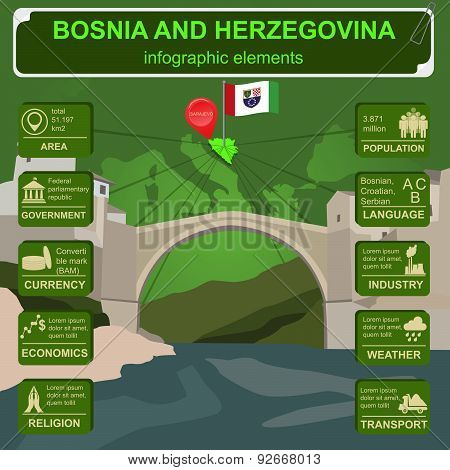 Bosnia and Herzegovina infographics