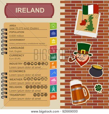 Ireland infographics, statistical data, sights