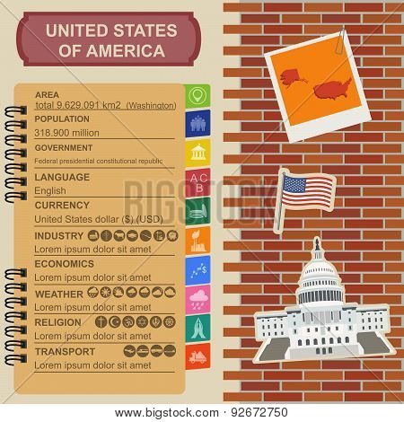 United States of America infographics, statistical data, sights
