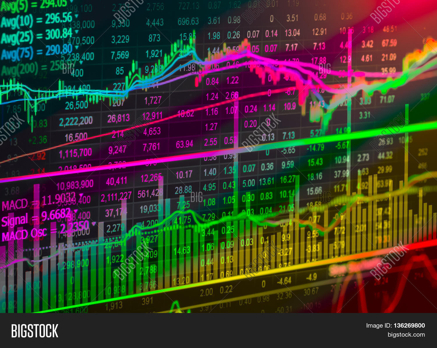 Financial stock market data Candle stick graph chart of stock – Stock Market Analysis Sample