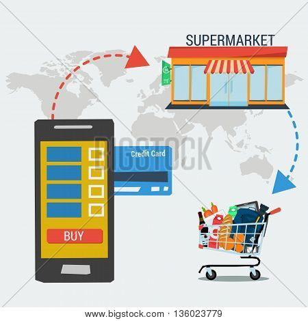 Vector concept easy shopping online and payment with credit cards. Infographics of mobile shopping, payment and fast delivery of goods from supermarket. Flat style. Web infographics