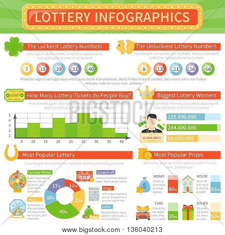 Lottery infographics flat layout with most popular games prizes information and biggest winners statistics vector illustration