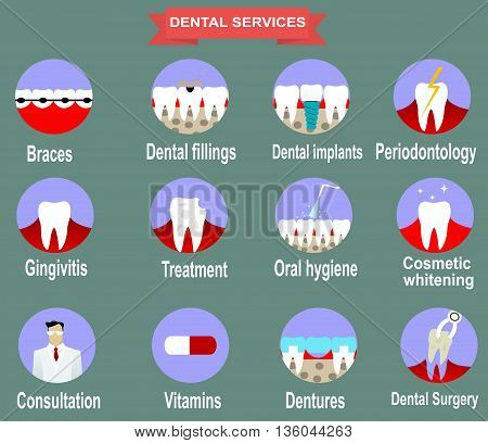 Types of dental clinic services such as braces, dental surgery, implants, fillings, crown, whitening. Vector infographic
