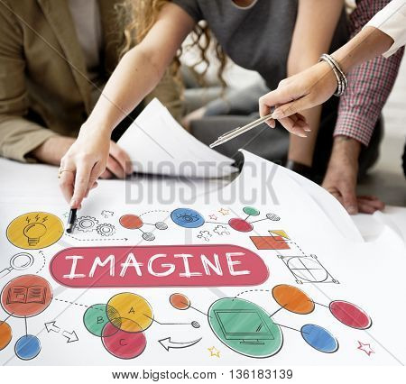 Imagine Imagination Expect Creative Icons Concept
