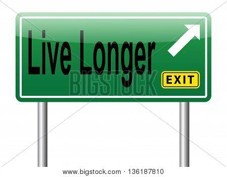 live longer life sign road sign billboard