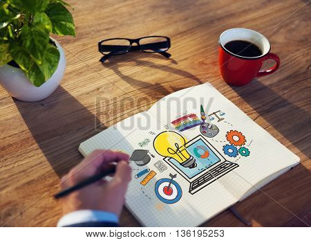 Ideas Target Measure Collaboration Create Concept