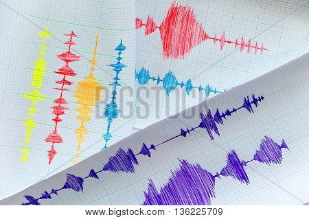 Seismological Device Sheet - Seismometer