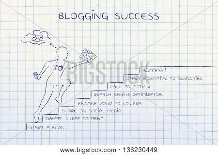 Blogging Success, Man Running On Steps