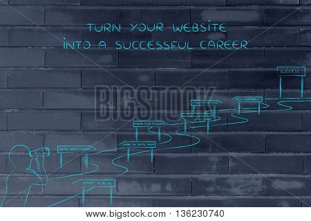 Turn Your Website Into A Career, Man Looking At Intricate Path