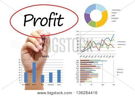 Businessman writing Profit in red circle on virtual screen. Business, banking, finance and investment concept.