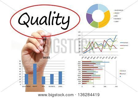Businessman writing Quality in red circual on virtual screen. Business banking finance and investment concept.