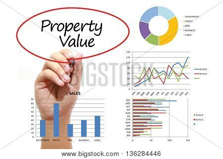 Businessman writing Property Value in red circual on virtual screen. Business banking finance and investment concept.