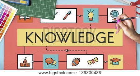Knowledge Education Study Learning Wisdom Concept