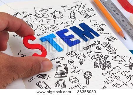 Stem Education. Science Technology Engineering Mathematics. Stem Concept With Drawing Background. St