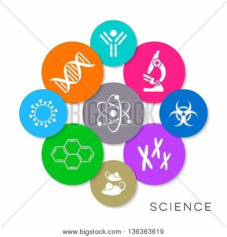 Modern colorful vector science infographic icons collection