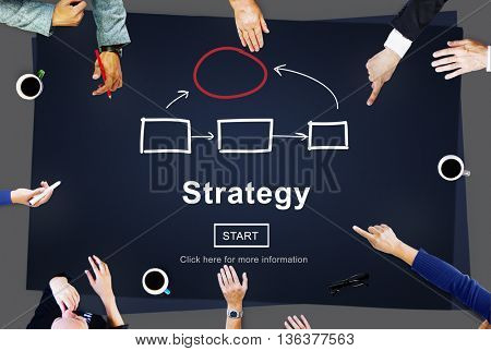 Strategy Tactics Vision Solution Process Concept