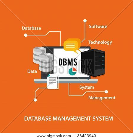 dbms database management system computer data symbol vector illustration concept