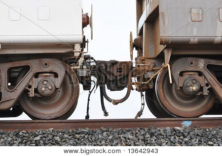 Rotary coupling for Rail Cars