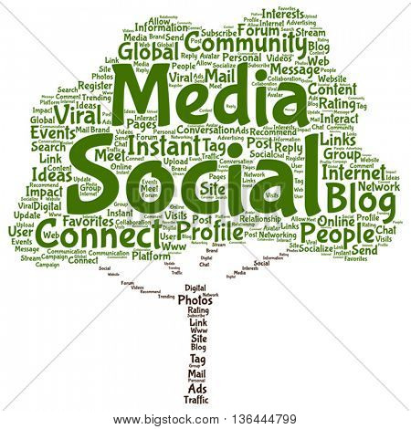 Vector concept or conceptual social media marketing or communication abstract tree  word cloud isolated on background