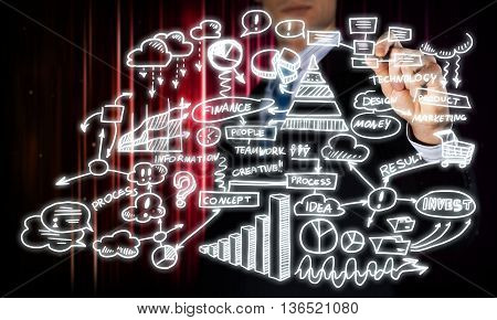 Hand of businessman drawing on screen new project plan