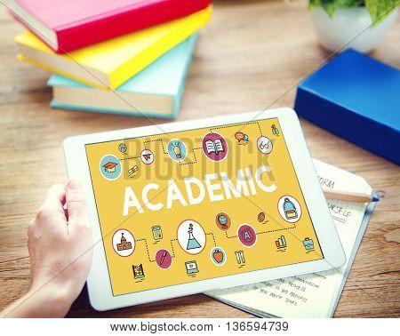 Academic Knowledge Improvement Class Experiament Concpe