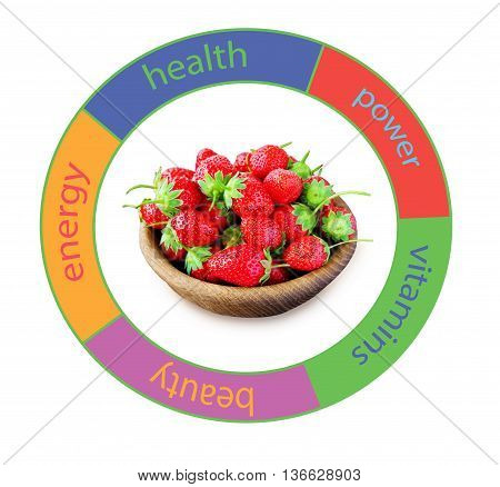 bowl with strawberries infographics. Fresh and useful berry