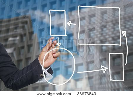 Hand of businessman drawing graphics a symbols geometric shapes graph to input information concept of investment profit in business or management system and have skyscraper background.