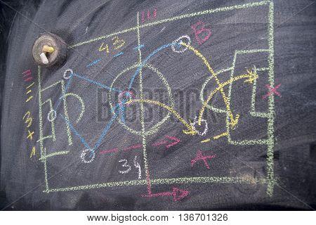 Lesson Of Football Tactics