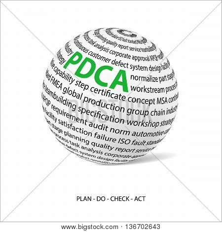 Plan do check act word ball. White ball with main title PDCA and filled by other words related with PDCA method. Vector illustration