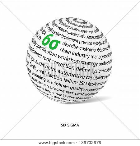 Six sigma word ball. White ball with main title 6σ and filled by other words related with 6σ method. Vector illustration