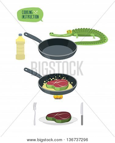 Crocodile Steak Cooking Instructions. Recipe For Chop In Frying Pan. Frightened Alligator. Roasted F