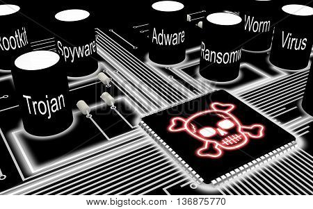 Circuit board closeup with a skull chip and all types of malware on capacitors 3D illustration